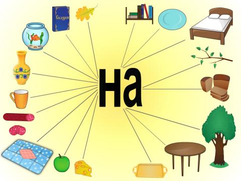 «Что НА чём», бесплатное пособие для грамматических категорий