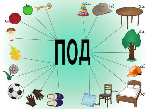«Что ПОД чем?», бесплатное пособие для грамматических категорий