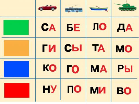 «Морской бой со слогами», бесплатное пособие для начального чтения