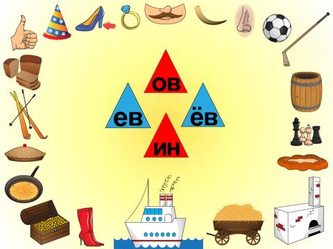 """Настольная игра """"Русские фамилии 2"""""""