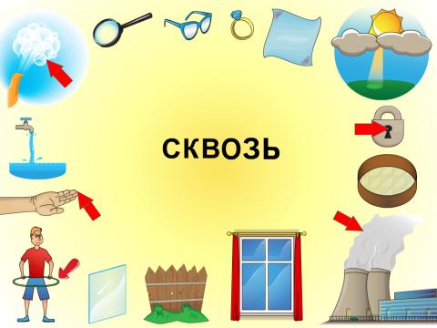 «Предлог СКВОЗЬ», бесплатное пособие для грамматических категорий