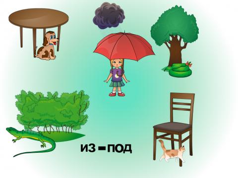 «Предлоги ПОД / ИЗ-ПОД.», бесплатное пособие для грамматических категорий