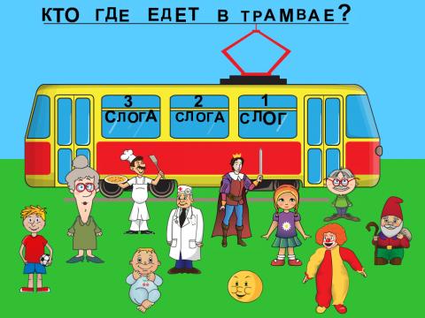 «Рассади всех по местам в трамвае», бесплатное пособие для звукового анализа слова