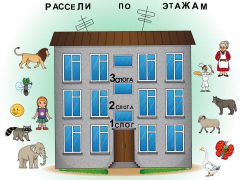 «Рассели по этажам», бесплатное пособие для звукового анализа слова