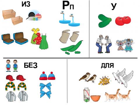 «Родительный падеж имён существительных во мн.ч.», бесплатное пособие для русского языка