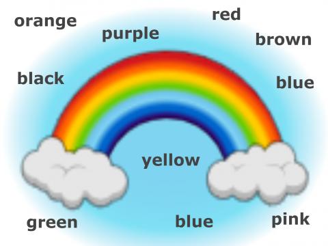 «Учим цвета», бесплатное пособие для английского языка