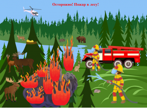 «Осторожно! Пожар в лесу!», бесплатное пособие для составления рассказа