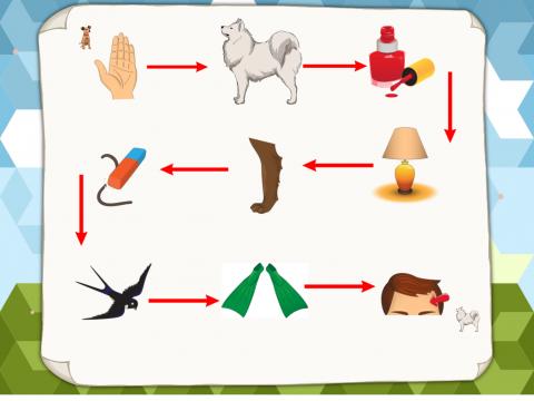 «Помоги щенку найти маму лайку», бесплатное пособие для автоматизации звуков