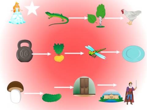 «принцесса идет на бал», бесплатное пособие для автоматизации звуков