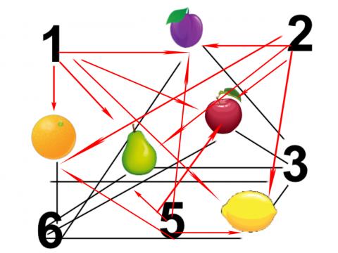 «Сосчитай фрукты», бесплатное пособие для грамматических категорий