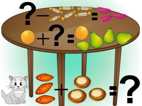 «Вкусная математика», бесплатное пособие для математики, счета