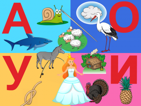 «Звуки и буквы А,О,У,И.», бесплатное пособие для букв, азбуки